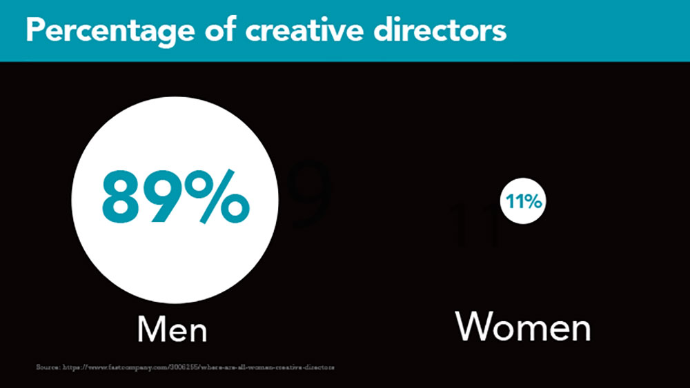 wl_infographic3_percentcreativedirectors